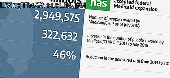 Medicaid Eligibility Limits i Illinois